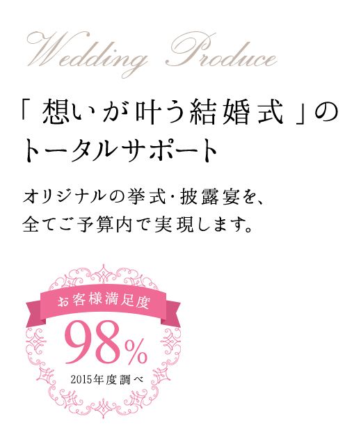 Wedding Produce 「想いが叶う結婚式」のトータルサポート オリジナルの挙式・披露宴を、全てご予算内で実現します。 お客様満足度 98%2015年度調べ